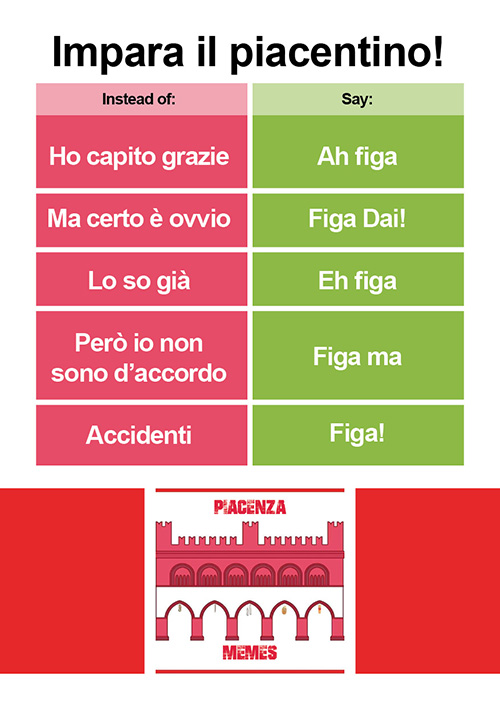 Bloc-notes Piacenza Memes